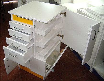 muebles para odontologos tecnicos dentales y laboratorios